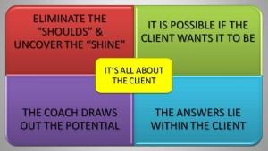 Come gestire il processo di coaching